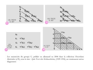 Les diagrammes du temps de Husserl en 1917 sur fond blanc (version 3)